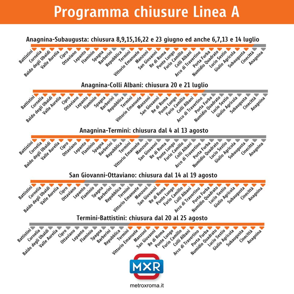 metroxroma infografica metro a chiusa estate